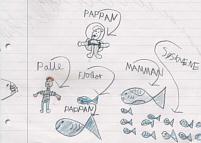 Palle, Papa und Fjodor mit Familie sehen Halvor einen Fisch fressen